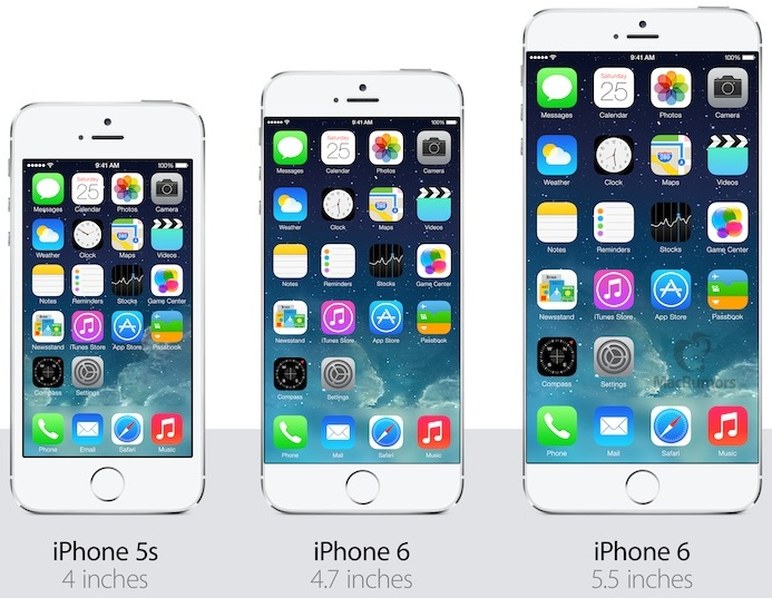 iphone 6 de 5.5 inci